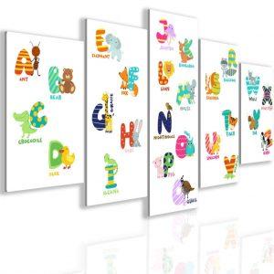 Pětidílný obraz angličtina pro děti